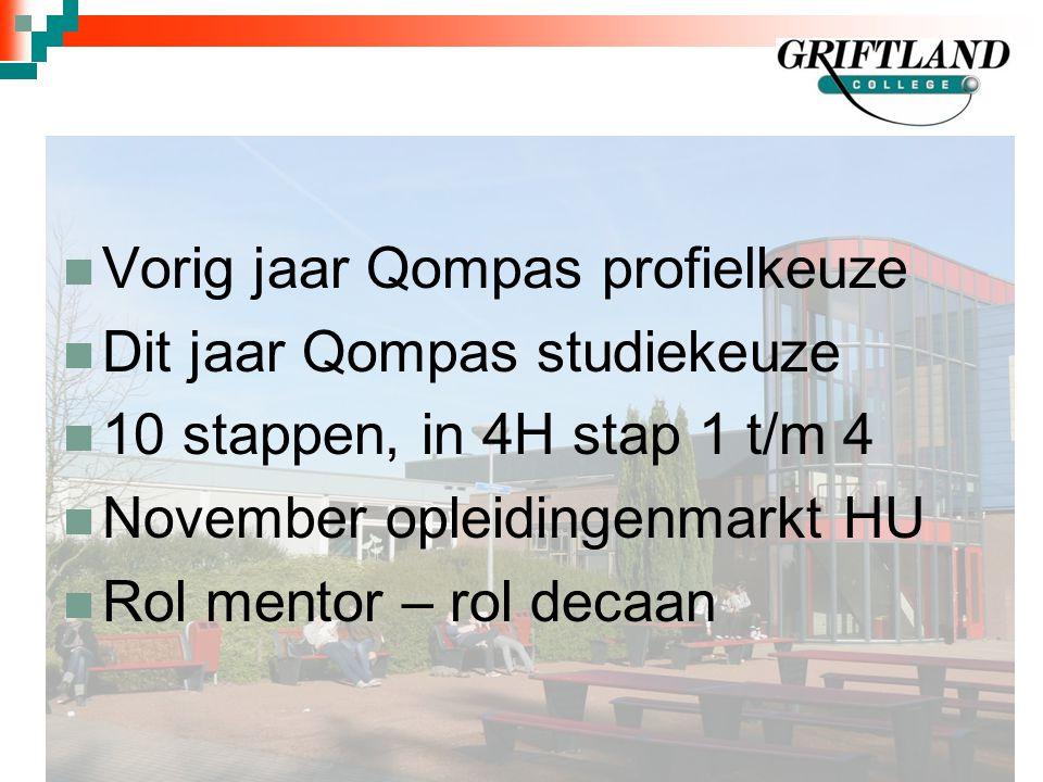 Vorig jaar Qompas profielkeuze Dit jaar Qompas studiekeuze 10 stappen, in 4H stap 1 t/m 4 November opleidingenmarkt HU Rol mentor – rol decaan
