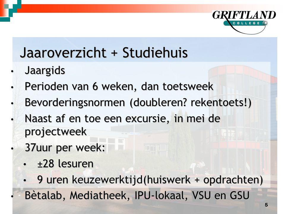 Jaaroverzicht + Studiehuis Jaargids Jaargids Perioden van 6 weken, dan toetsweek Perioden van 6 weken, dan toetsweek Bevorderingsnormen (doubleren.