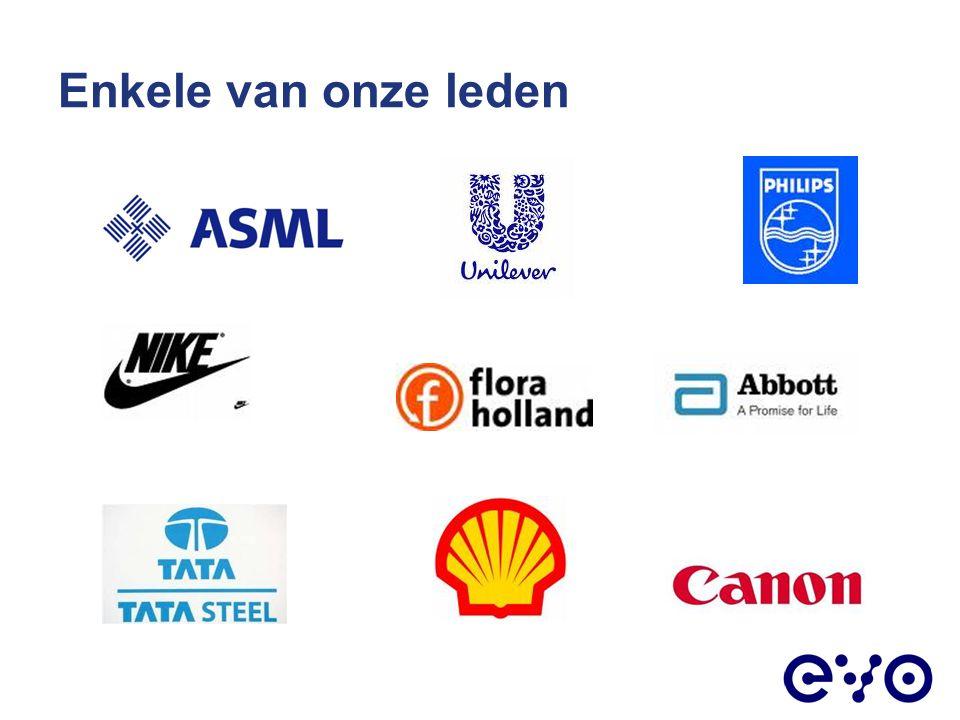 EVO Hogeschool Leergangen en opleidingen op hbo-niveau Erkenning door de Stichting Post-Hbo Nederland Voor wie.