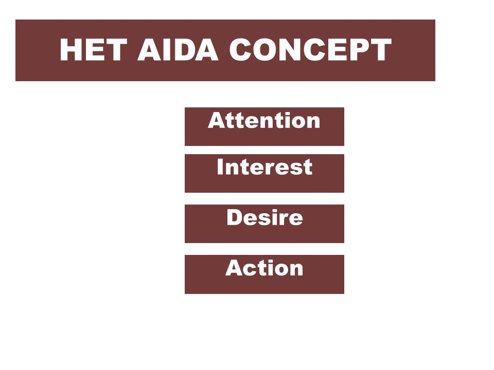 HET AIDA CONCEPT Attention Interest Desire Action