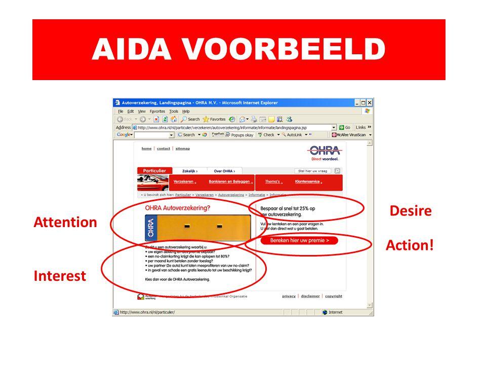 Attention Interest Desire Action! AIDA VOORBEELD
