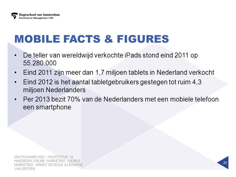 MOBILE FACTS & FIGURES De teller van wereldwijd verkochte iPads stond eind 2011 op 55.280.000 Eind 2011 zijn meer dan 1,7 miljoen tablets in Nederland