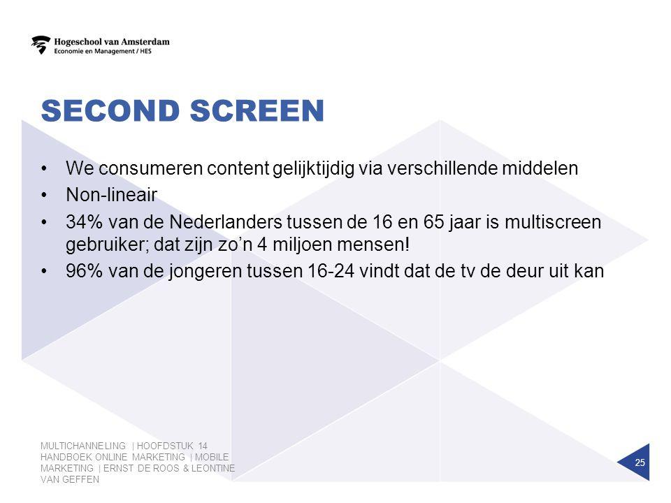 SECOND SCREEN 25 We consumeren content gelijktijdig via verschillende middelen Non-lineair 34% van de Nederlanders tussen de 16 en 65 jaar is multiscr