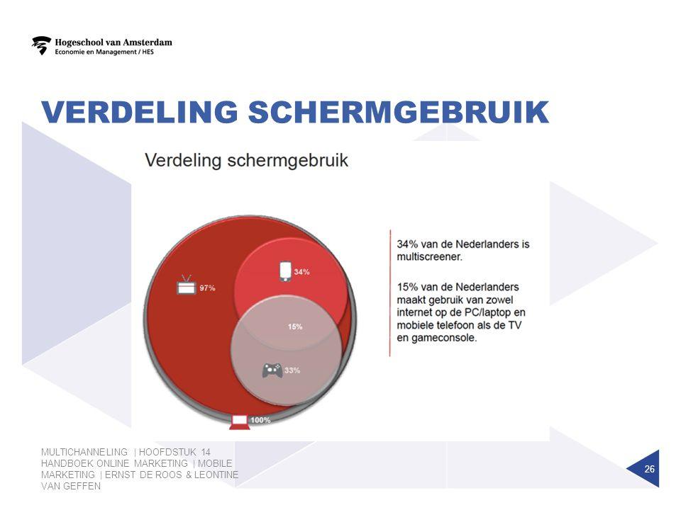 VERDELING SCHERMGEBRUIK 26 MULTICHANNELING | HOOFDSTUK 14 HANDBOEK ONLINE MARKETING | MOBILE MARKETING | ERNST DE ROOS & LEONTINE VAN GEFFEN