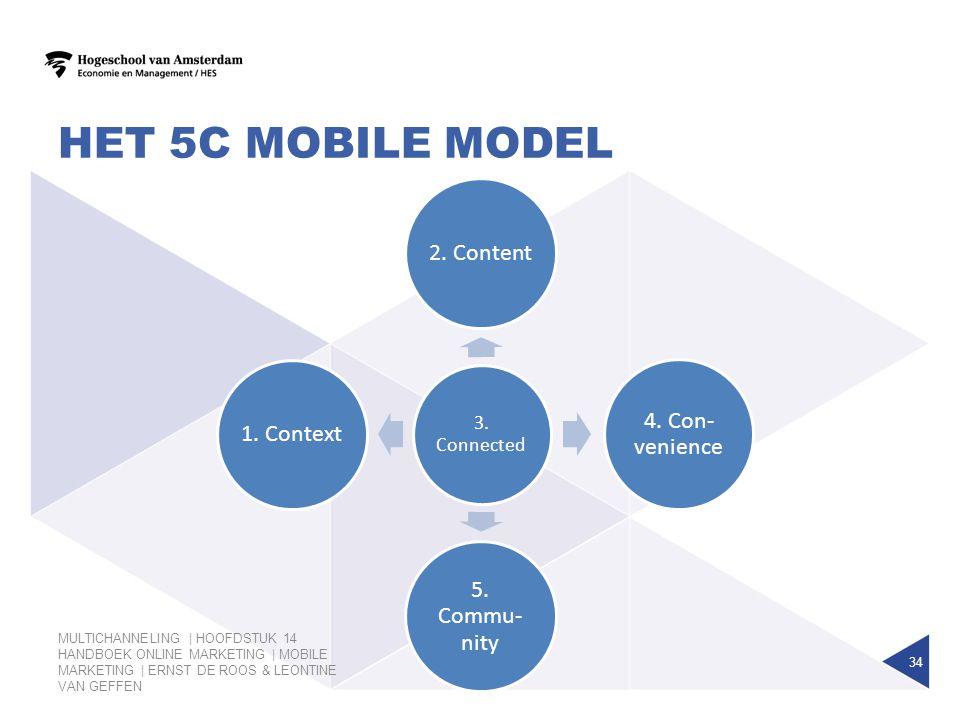 HET 5C MOBILE MODEL MULTICHANNELING | HOOFDSTUK 14 HANDBOEK ONLINE MARKETING | MOBILE MARKETING | ERNST DE ROOS & LEONTINE VAN GEFFEN 34 3. Connected