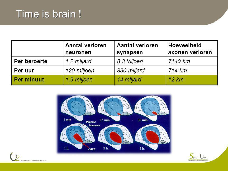 Time is brain ! Aantal verloren neuronen Aantal verloren synapsen Hoeveelheid axonen verloren Per beroerte1.2 miljard8.3 triljoen7140 km Per uur120 mi
