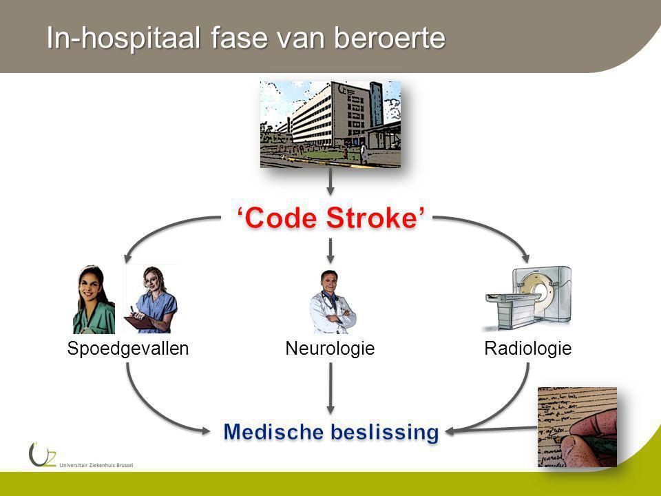 In-hospitaal fase van beroerte RadiologieNeurologieSpoedgevallen