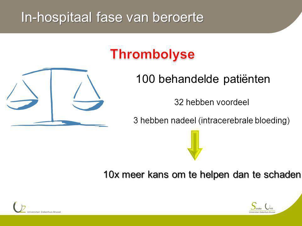 100 behandelde patiënten 32 hebben voordeel 3 hebben nadeel (intracerebrale bloeding) 10x meer kans om te helpen dan te schaden