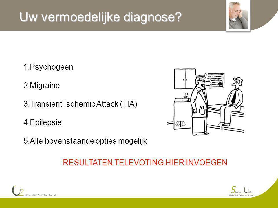 Uw vermoedelijke diagnose? 1.Psychogeen 2.Migraine 3.Transient Ischemic Attack (TIA) 4.Epilepsie 5.Alle bovenstaande opties mogelijk RESULTATEN TELEVO