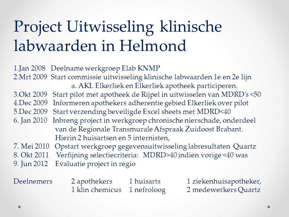 Project Uitwisseling klinische labwaarden in Helmond 1.Jan 2008 Deelname werkgroep Elab KNMP 2.Mrt 2009 Start commissie uitwisseling klinische labwaar