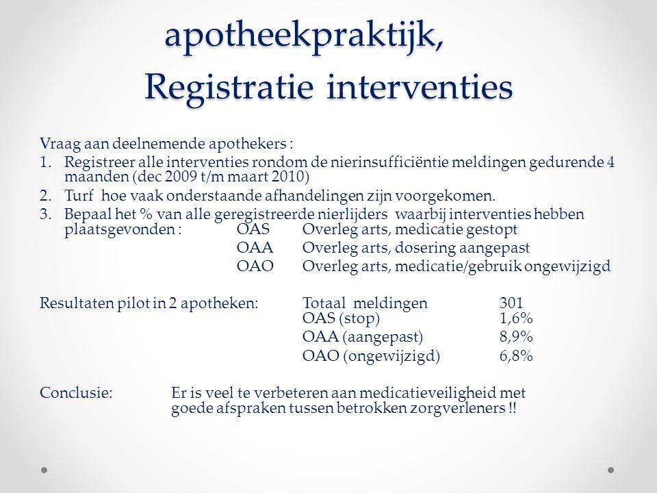 Wensen huisartsenpraktijk Inventarisatie wensen: Altijd registratie van klaring MDRD <50 .