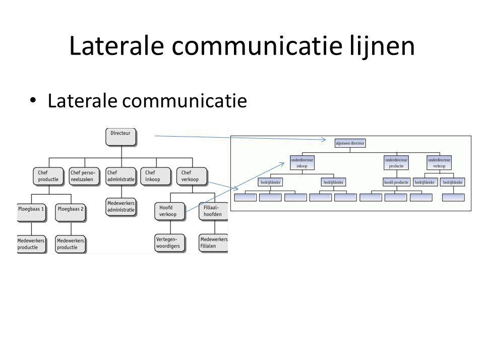 Laterale communicatie lijnen Laterale communicatie