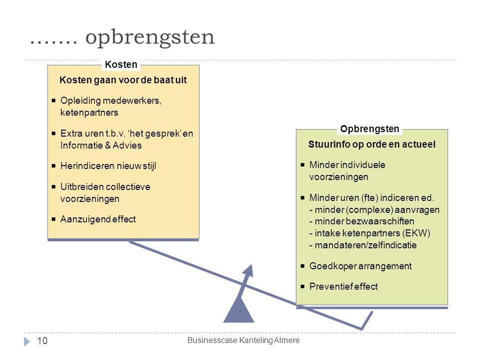 ……. opbrengsten Businesscase Kanteling Almere Kosten gaan voor de baat uit  Opleiding medewerkers, ketenpartners  Extra uren t.b.v. 'het gesprek' en