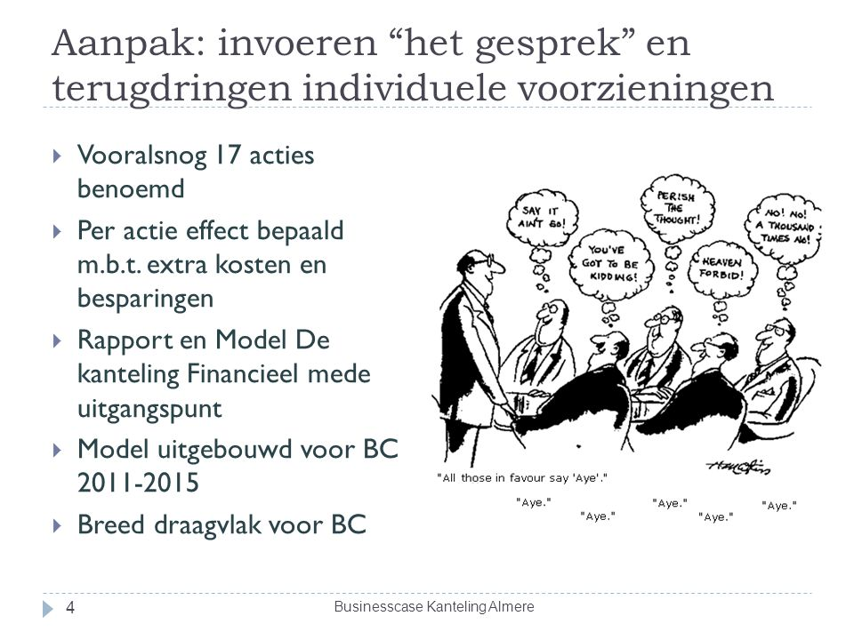 """Aanpak: invoeren """"het gesprek"""" en terugdringen individuele voorzieningen  Vooralsnog 17 acties benoemd  Per actie effect bepaald m.b.t. extra kosten"""
