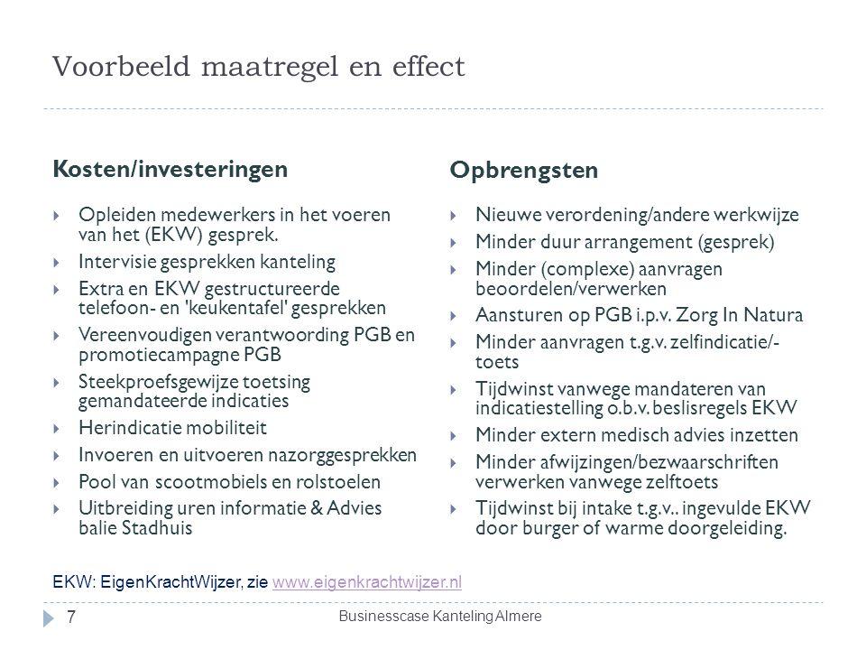 Voorbeeld maatregel en effect Kosten/investeringen Opbrengsten  Opleiden medewerkers in het voeren van het (EKW) gesprek.  Intervisie gesprekken kan
