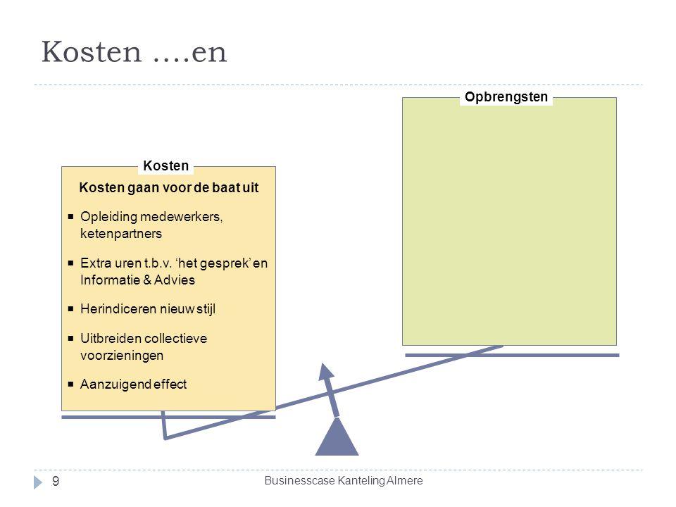 Kosten ….en Businesscase Kanteling Almere Kosten gaan voor de baat uit  Opleiding medewerkers, ketenpartners  Extra uren t.b.v. 'het gesprek' en Inf