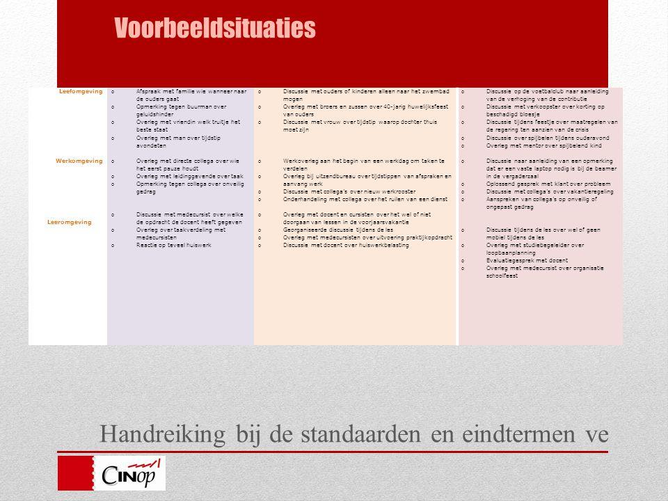 Handreiking bij de standaarden en eindtermen ve Voorbeelden