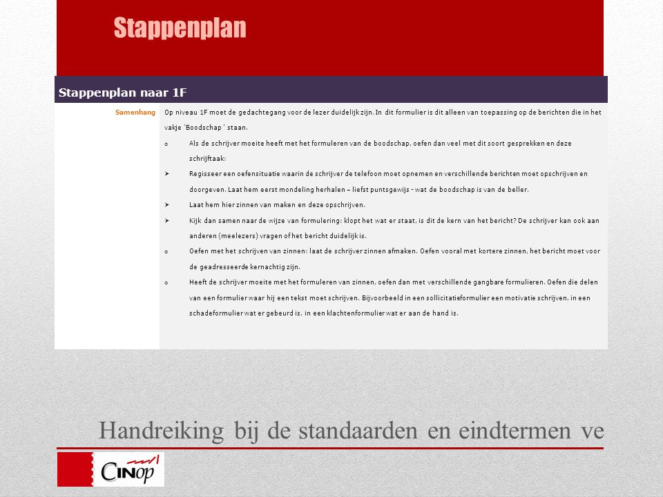Handreiking bij de standaarden en eindtermen ve Stappenplan Stappenplan naar 1F SamenhangOp niveau 1F moet de gedachtegang voor de lezer duidelijk zijn.