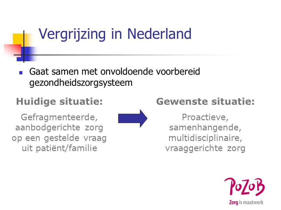 Vergrijzing in Nederland Gaat samen met onvoldoende voorbereid gezondheidszorgsysteem Huidige situatie: Gefragmenteerde, aanbodgerichte zorg op een ge