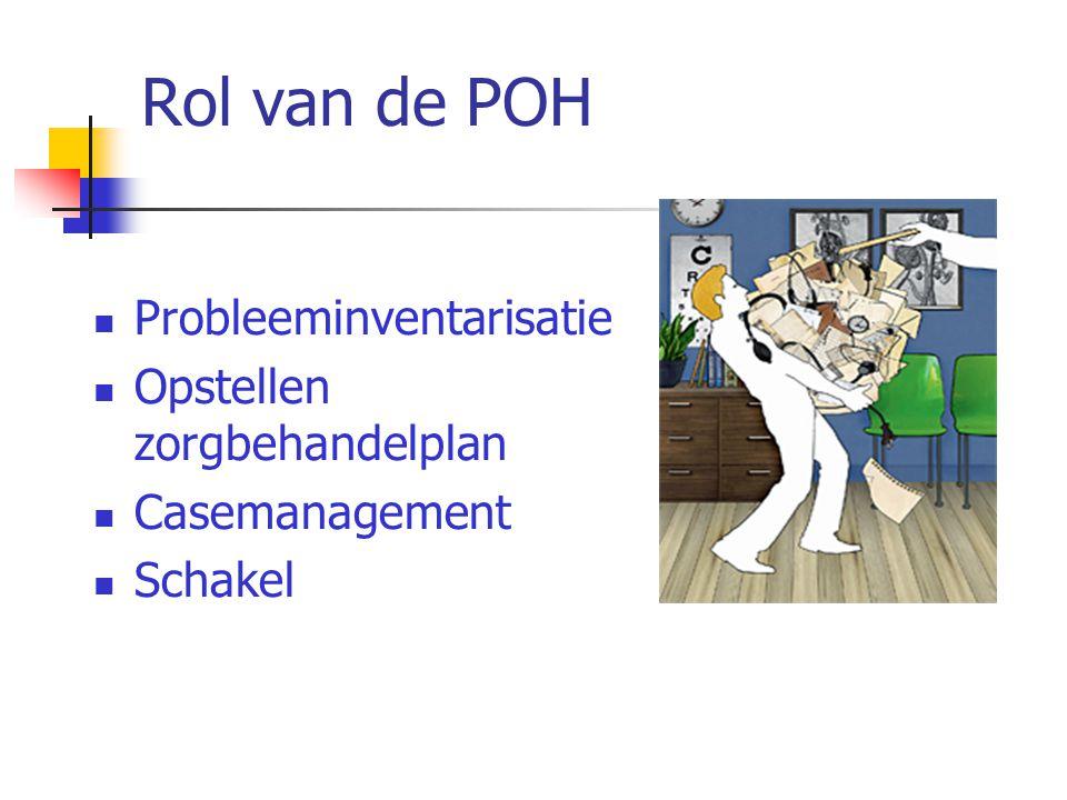 Rol van de POH Probleeminventarisatie Opstellen zorgbehandelplan Casemanagement Schakel