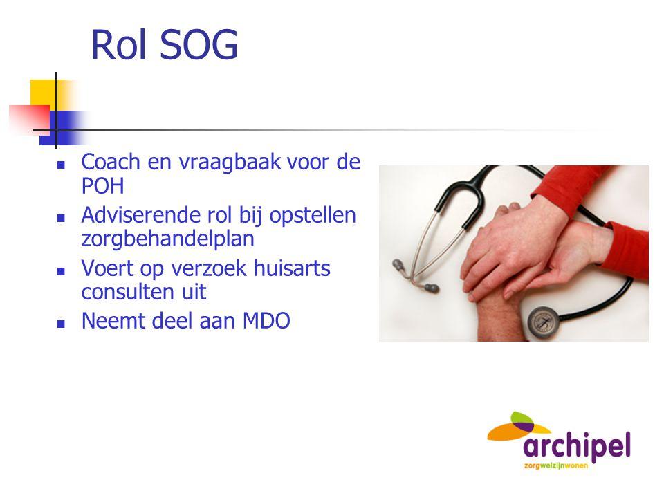 Rol SOG Coach en vraagbaak voor de POH Adviserende rol bij opstellen zorgbehandelplan Voert op verzoek huisarts consulten uit Neemt deel aan MDO