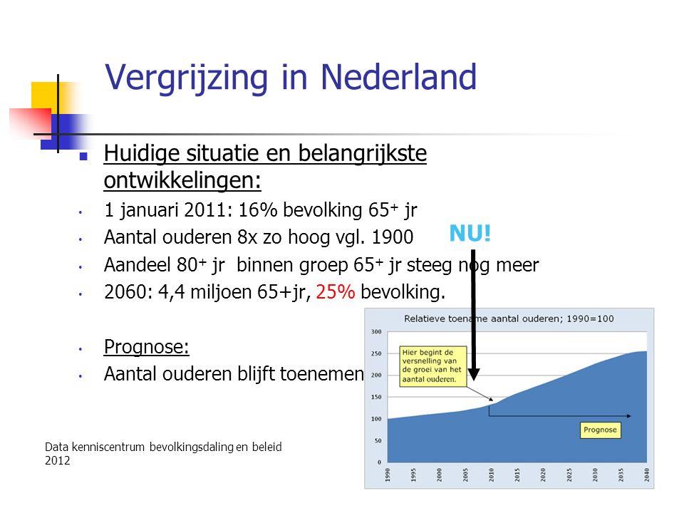 Vergrijzing in Nederland Huidige situatie en belangrijkste ontwikkelingen: 1 januari 2011: 16% bevolking 65 + jr Aantal ouderen 8x zo hoog vgl. 1900 A