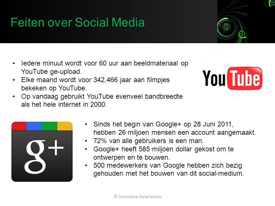 Feiten over Social Media Iedere minuut wordt voor 60 uur aan beeldmateriaal op YouTube ge-upload. Elke maand wordt voor 342,466 jaar aan filmpjes beke