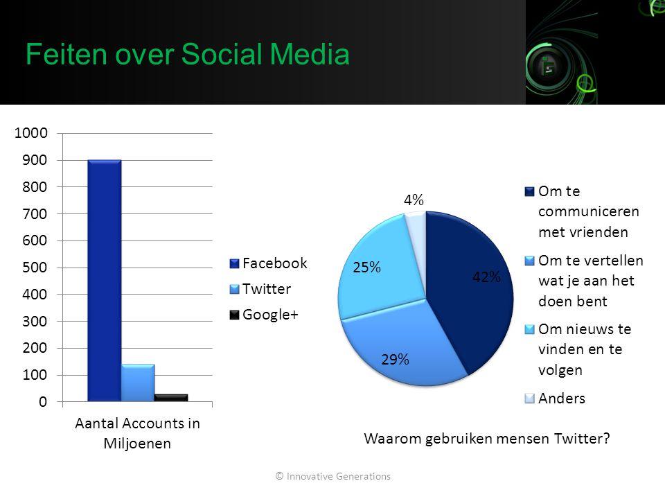 Feiten over Social Media © Innovative Generations Waarom gebruiken mensen Twitter