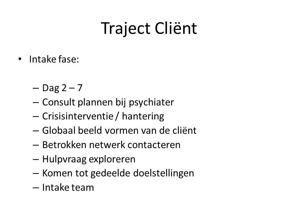 Intake fase: – Dag 2 – 7 – Consult plannen bij psychiater – Crisisinterventie / hantering – Globaal beeld vormen van de cliënt – Betrokken netwerk con