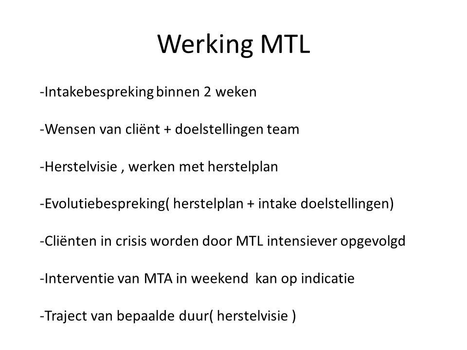 Werking MTL -Intakebespreking binnen 2 weken -Wensen van cliënt + doelstellingen team -Herstelvisie, werken met herstelplan -Evolutiebespreking( herst