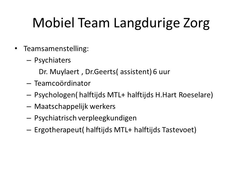 Teamsamenstelling: – Psychiaters Dr. Muylaert, Dr.Geerts( assistent) 6 uur – Teamcoördinator – Psychologen( halftijds MTL+ halftijds H.Hart Roeselare)