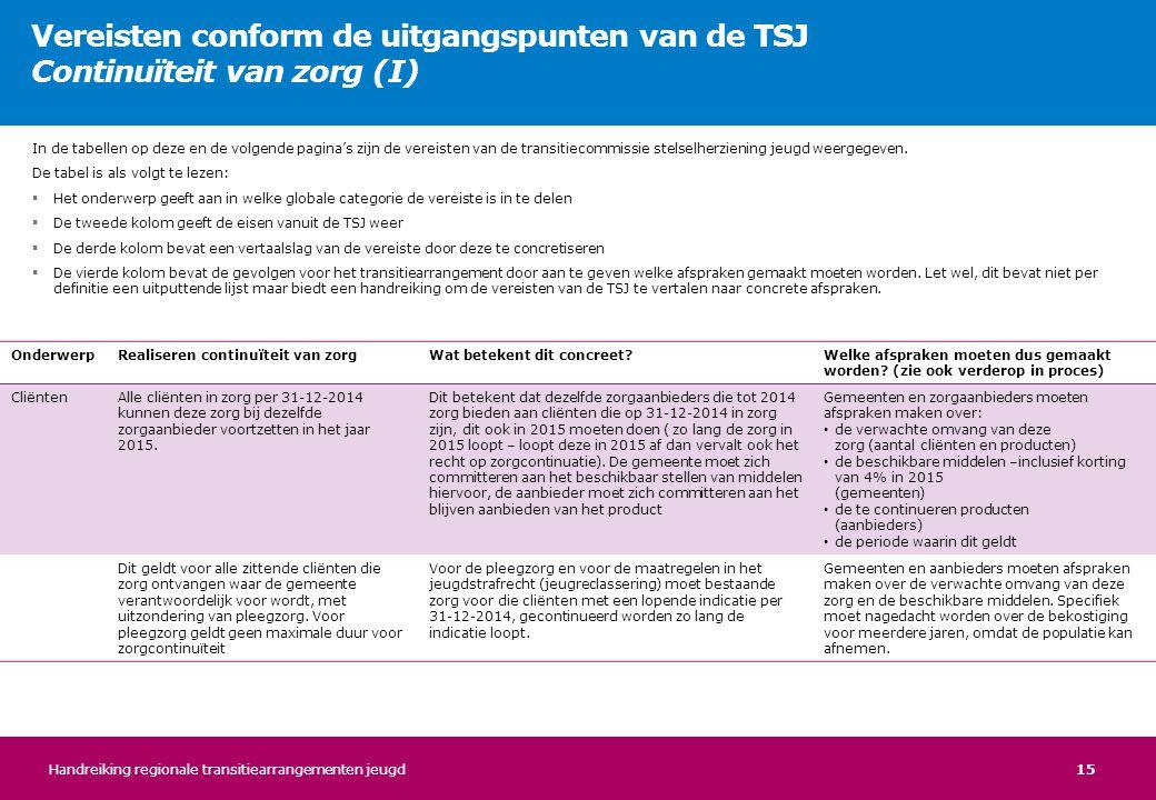 15 In de tabellen op deze en de volgende pagina's zijn de vereisten van de transitiecommissie stelselherziening jeugd weergegeven. De tabel is als vol