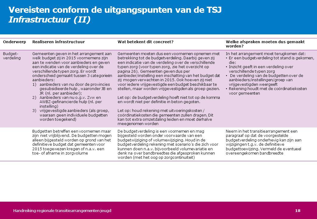 18 Vereisten conform de uitgangspunten van de TSJ Infrastructuur (II) OnderwerpRealiseren infrastructuurWat betekent dit concreet?Welke afspraken moet