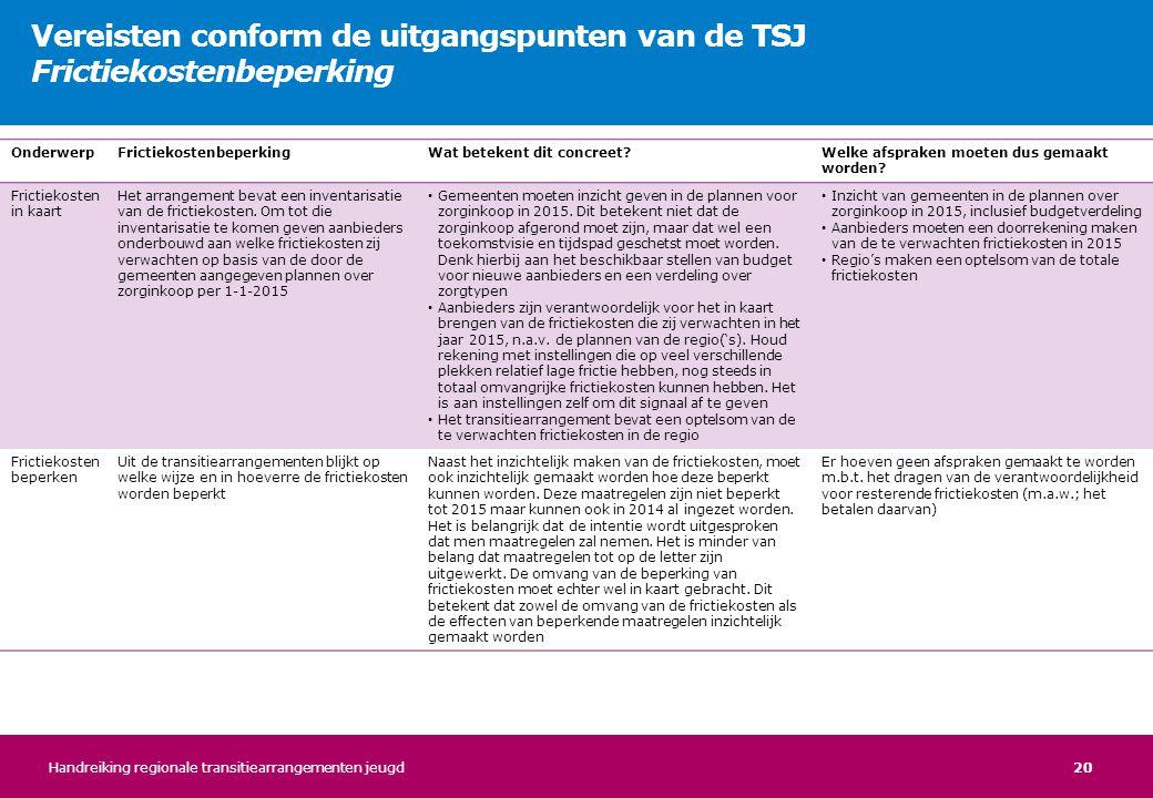 20 Vereisten conform de uitgangspunten van de TSJ Frictiekostenbeperking OnderwerpFrictiekostenbeperkingWat betekent dit concreet?Welke afspraken moet