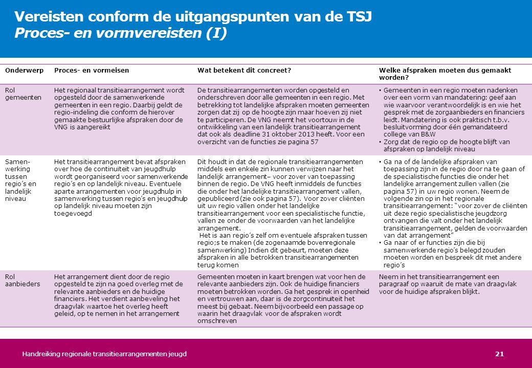 21 Vereisten conform de uitgangspunten van de TSJ Proces- en vormvereisten (I) OnderwerpProces- en vormeisenWat betekent dit concreet?Welke afspraken
