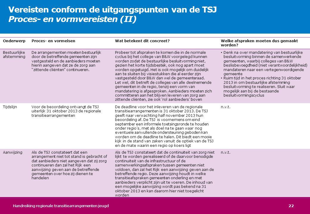 22 Vereisten conform de uitgangspunten van de TSJ Proces- en vormvereisten (II) OnderwerpProces- en vormeisenWat betekent dit concreet?Welke afspraken