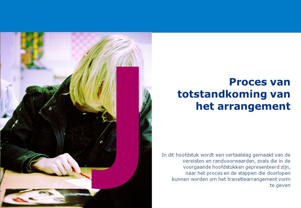Proces van totstandkoming van het arrangement In dit hoofdstuk wordt een vertaalslag gemaakt van de vereisten en randvoorwaarden, zoals die in de voor