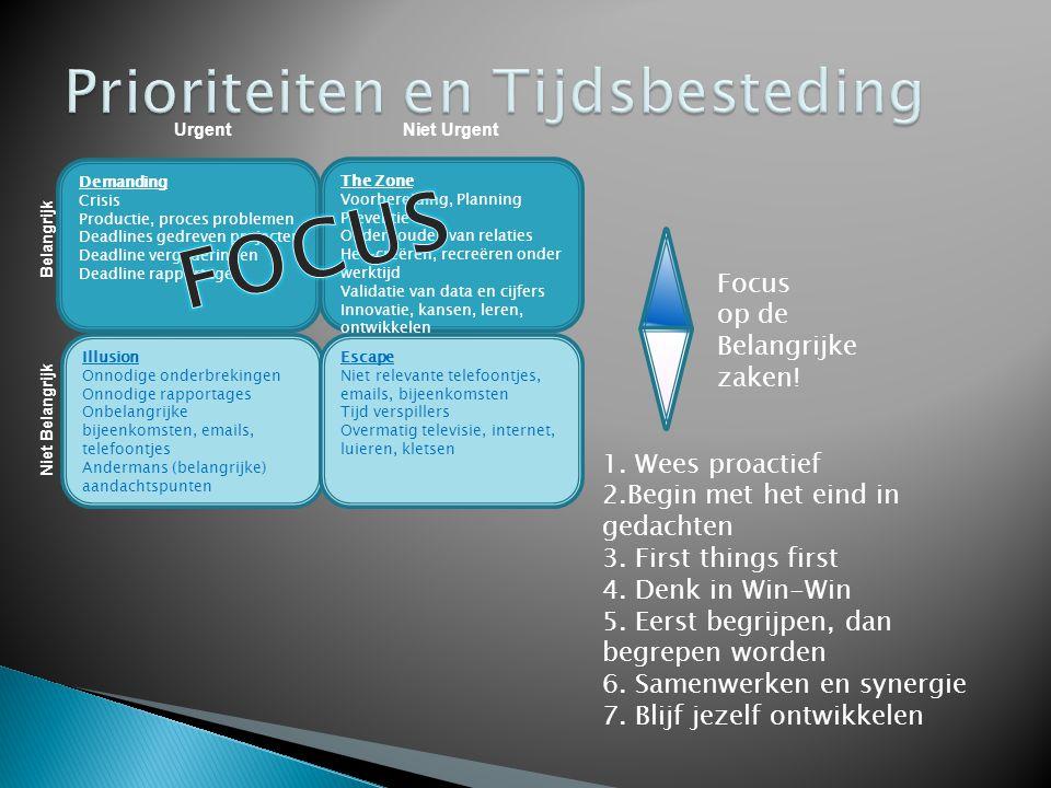  Responsible (verantwoordelijk, proceseigenaar)  Accountable (eindverantwoordelijk, eindbeslisser)  Supportive (uitvoering, ondersteuning van proceseigenaar)  Consult (raadplegen voorafgaand aan uitvoering van taken en/of het nemen van beslissingen; proces beinvloeder, kwaliteitsborging)  Inform (informeren wanneer een taak en/of beslissingen is genomen, werkt met de genomen beslissing) Food for the Brain at Act2Vision.nl