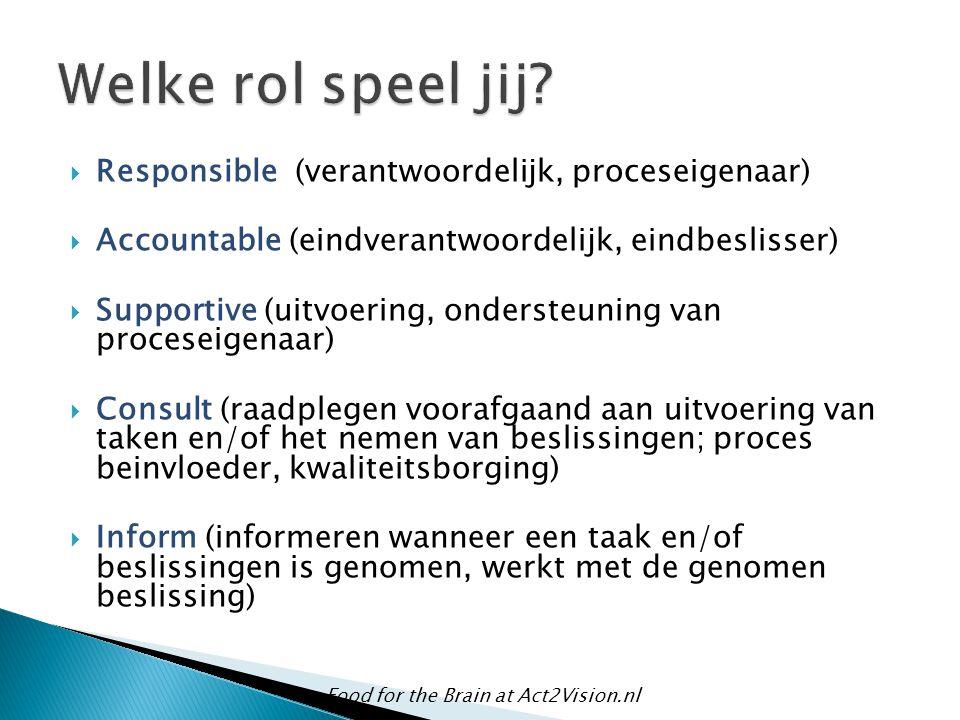  Responsible (verantwoordelijk, proceseigenaar)  Accountable (eindverantwoordelijk, eindbeslisser)  Supportive (uitvoering, ondersteuning van proce