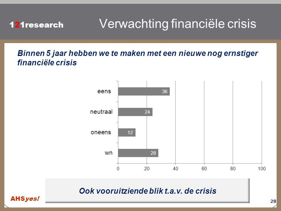 Klik om de stijl te bewerken 121research Ook vooruitziende blik t.a.v. de crisis Verwachting financiële crisis Binnen 5 jaar hebben we te maken met ee