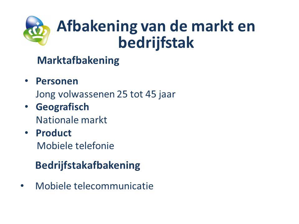 Afbakening van de markt en bedrijfstak Marktafbakening Personen Jong volwassenen 25 tot 45 jaar Geografisch Nationale markt Product Mobiele telefonie Bedrijfstakafbakening Mobiele telecommunicatie