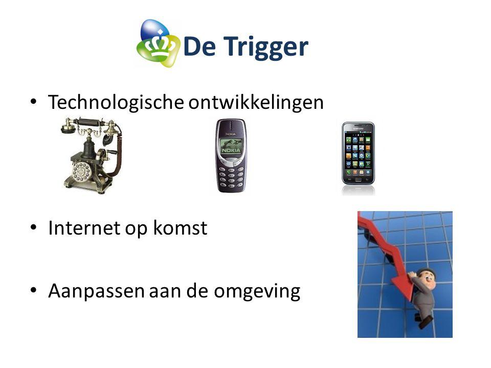 De Trigger Technologische ontwikkelingen Internet op komst Aanpassen aan de omgeving