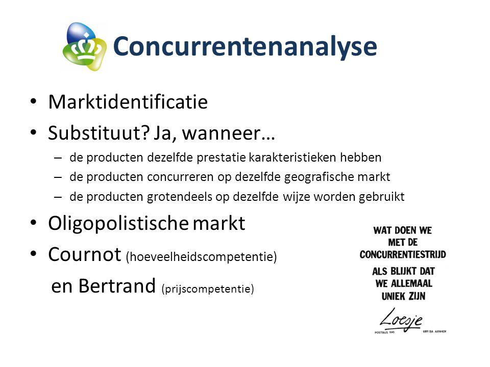 Concurrentenanalyse Marktidentificatie Substituut.