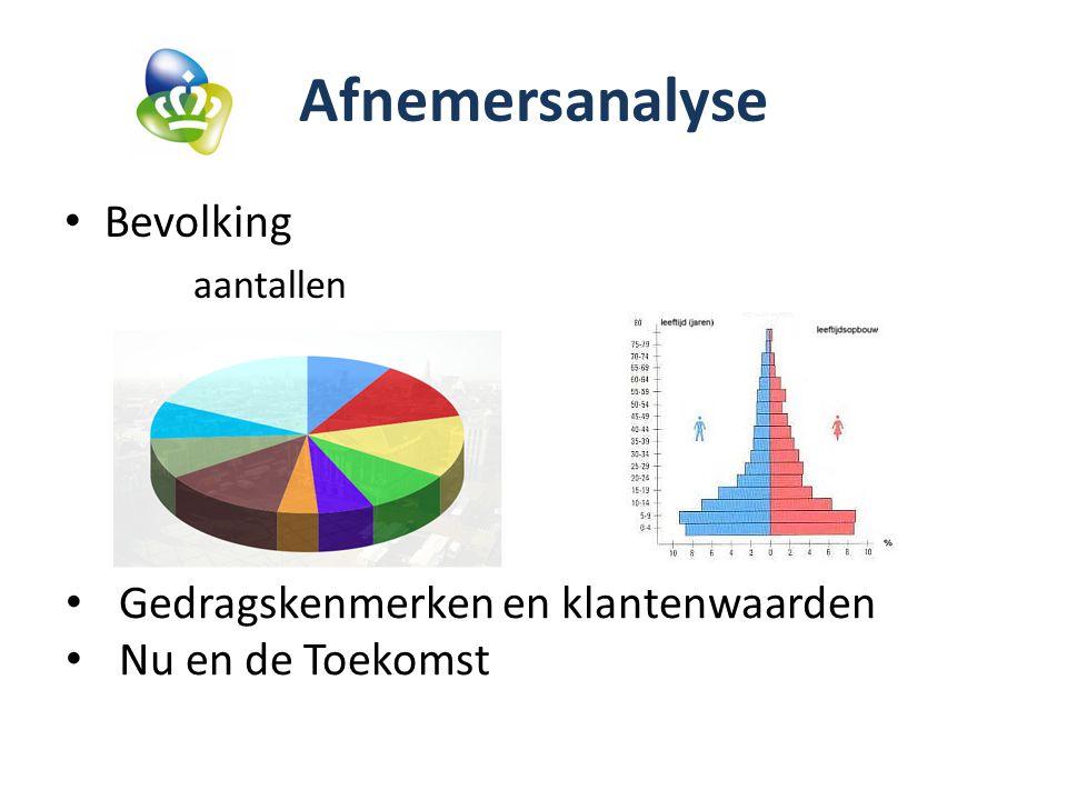Afnemersanalyse Bevolking aantallen Gedragskenmerken en klantenwaarden Nu en de Toekomst