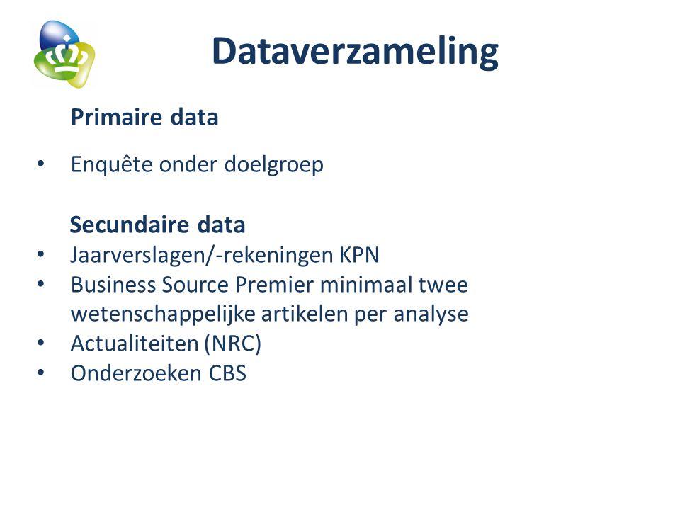 Primaire data Enquête onder doelgroep Secundaire data Jaarverslagen/-rekeningen KPN Business Source Premier minimaal twee wetenschappelijke artikelen per analyse Actualiteiten (NRC) Onderzoeken CBS Dataverzameling