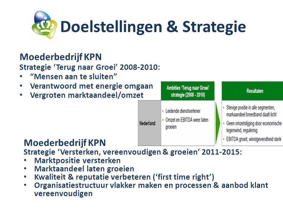 Doelstellingen & Strategie Moederbedrijf KPN Strategie 'Terug naar Groei' 2008-2010: Mensen aan te sluiten Verantwoord met energie omgaan Vergroten marktaandeel/omzet Moederbedrijf KPN Strategie 'Versterken, vereenvoudigen & groeien' 2011-2015: Marktpositie versterken Marktaandeel laten groeien Kwaliteit & reputatie verbeteren ('first time right') Organisatiestructuur vlakker maken en processen & aanbod klant vereenvoudigen