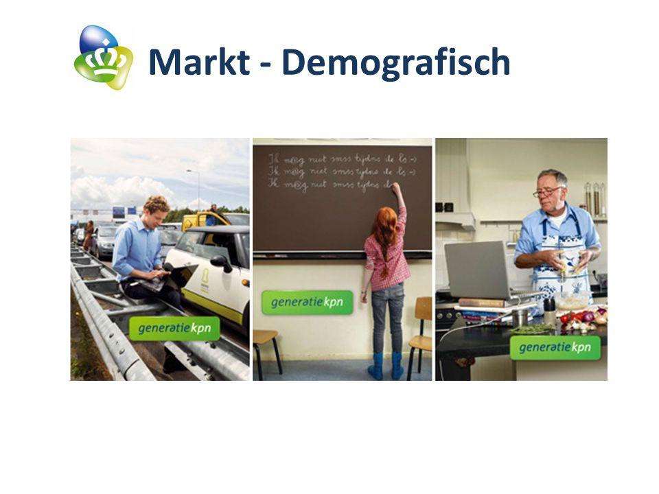 Markt - Demografisch