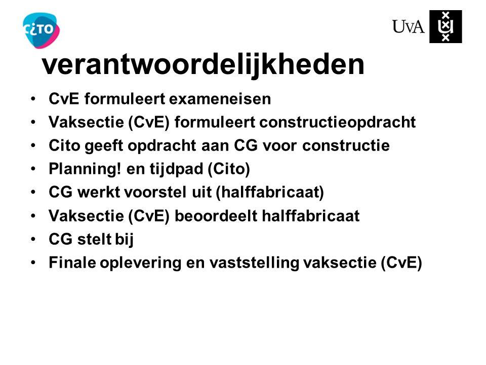 verantwoordelijkheden CvE formuleert exameneisen Vaksectie (CvE) formuleert constructieopdracht Cito geeft opdracht aan CG voor constructie Planning!