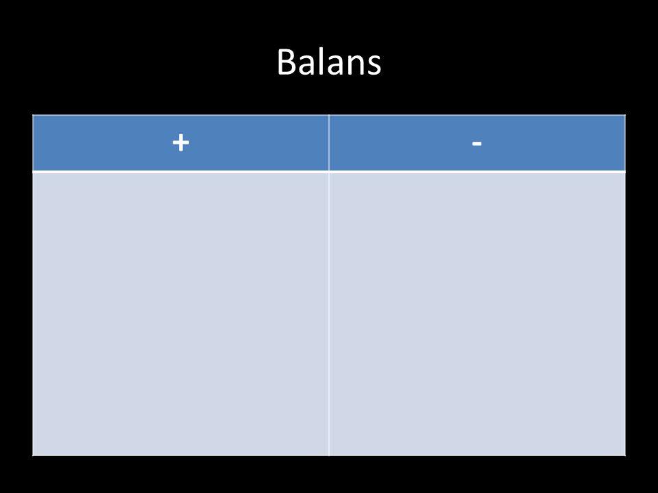 Balans +-