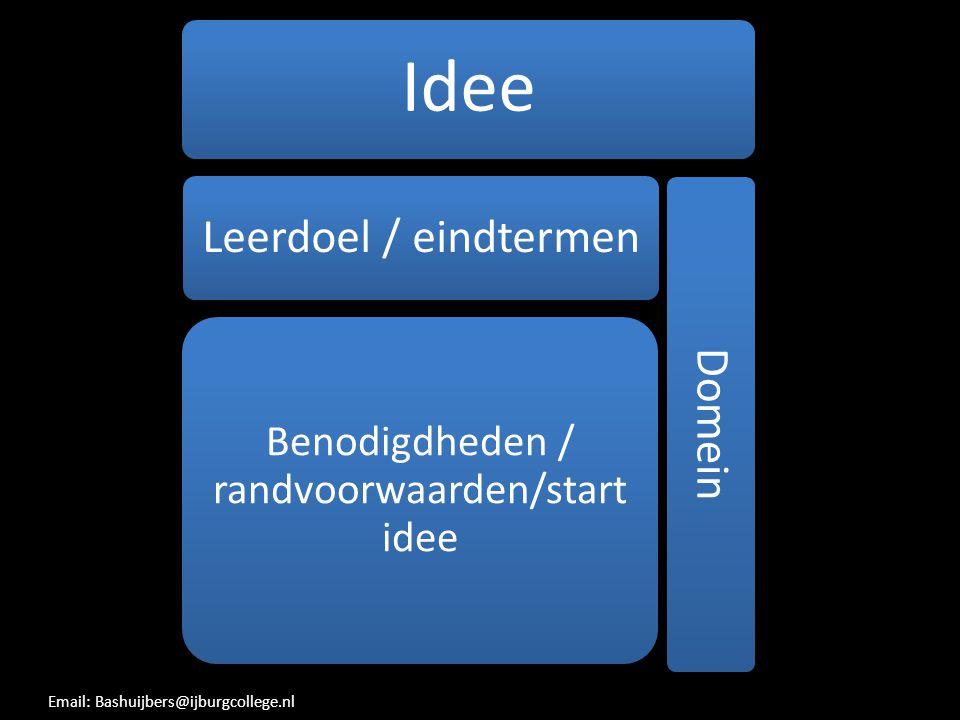 Idee Leerdoel / eindtermen Benodigdheden / randvoorwaarden/start idee Domein Email: Bashuijbers@ijburgcollege.nl